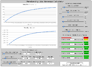 membership site revenue calculator