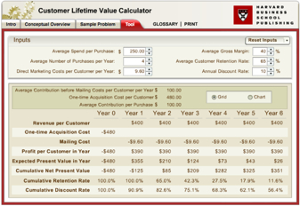 Customer Lifetime Value Calculator